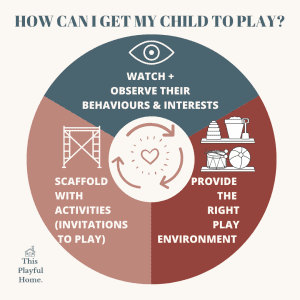 how can I get my child to play